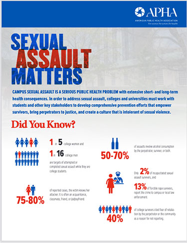 Sexual Assault Matters